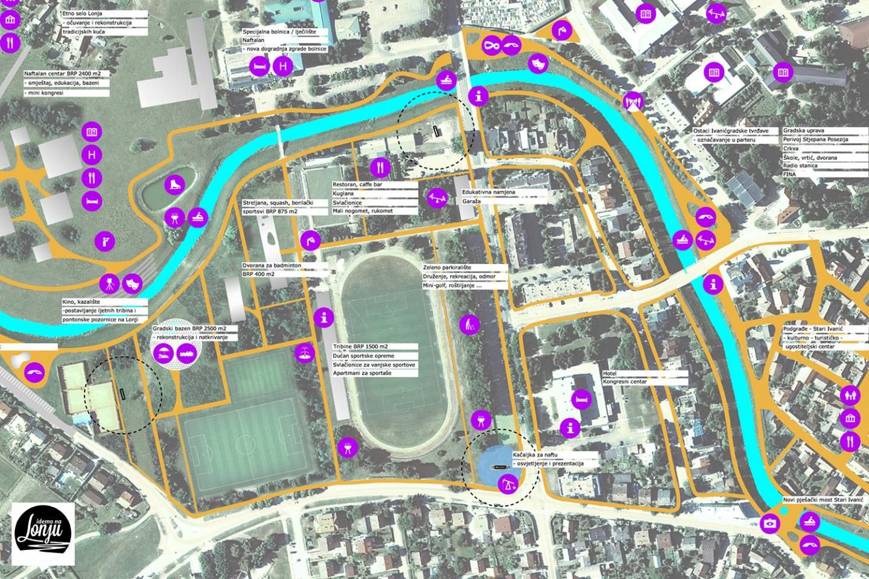 Let's go to Lonja • strategic study • new facilities