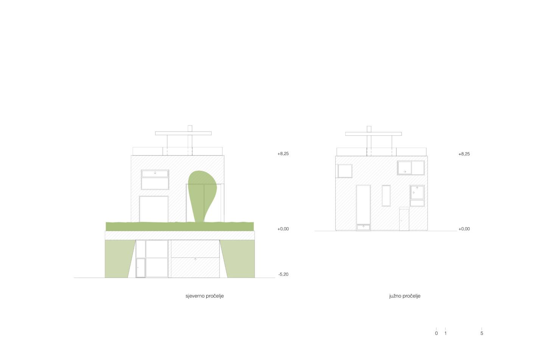 family house in Klostar Ivanic • facade